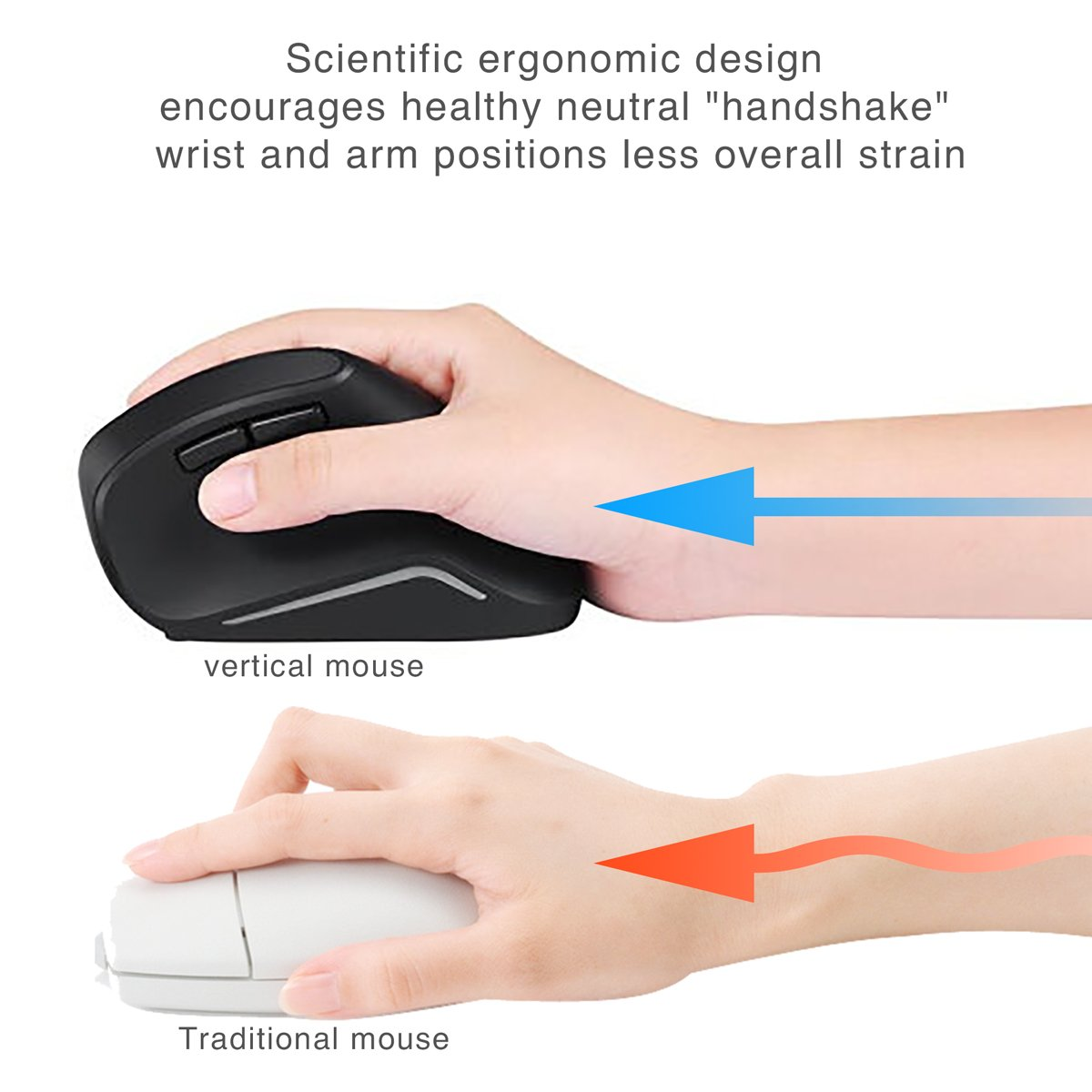 c42fd881066 EVM02 Wireless Vertical Ergonomic Mouse. EVM02 Wireless Vertical Ergonomic  Mouse, USB 2.4G, 3 Adjustable DPI Levels 800/1200/1600 and ...
